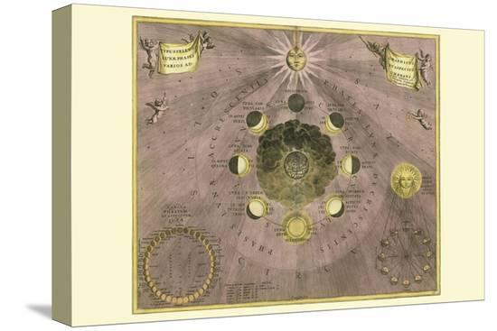 andreas-cellarius-phases-luna