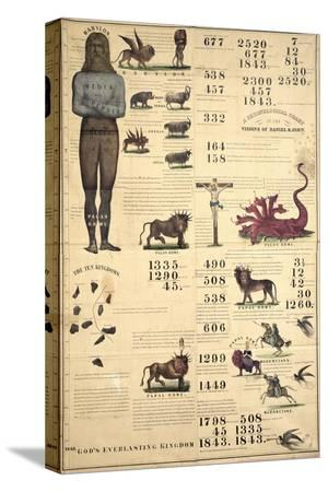 chronological-chart-of-the-visions-of-daniel-and-john-1843