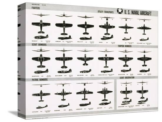 poster-of-u-s-naval-combat-and-transport-aircraft