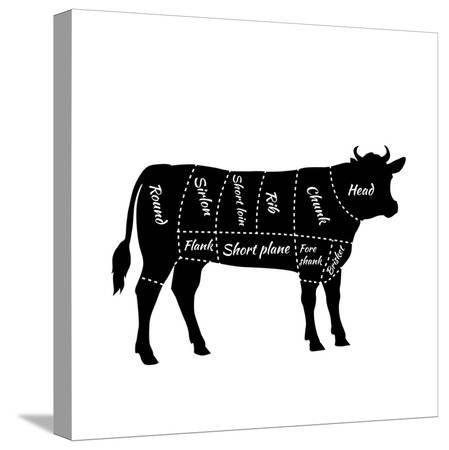 robuart-scheme-of-beef-cuts-for-steak-and-roast