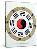 The Pa-Kua Symbol  Showing the Symbols For the Eight Changes  the Trigrams and Yin and Yang
