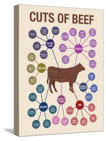 Cuts of Beef--Stretched Canvas Print