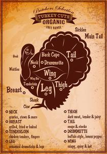 Poster with A Detailed Diagram of Butchering Turkey by 111chemodan111