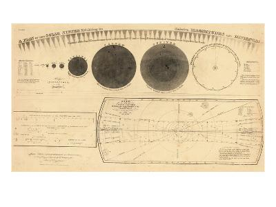 1835, Solar System - Magnitudes and Distance--Giclee Print