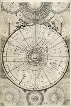 https://imgc.artprintimages.com/img/print/18th-century-astronomical-diagrams_u-l-pzfcpw0.jpg?p=0