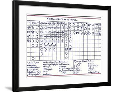 18th Century Chemical Affinity Table-Sheila Terry-Framed Photographic Print