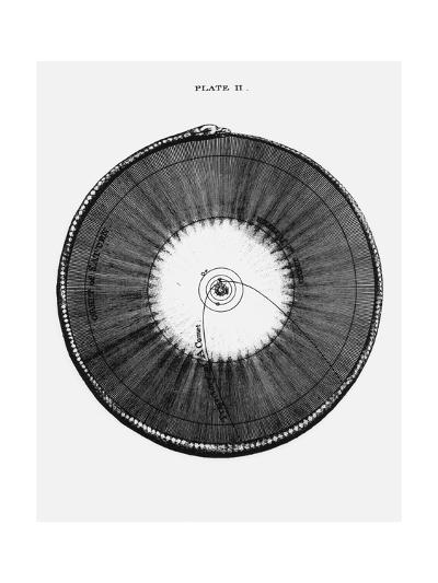 18th Century Illustration of the Solar System-Science Photo Library-Giclee Print
