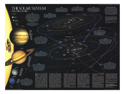 1990 Solar System-National Geographic Maps-Art Print