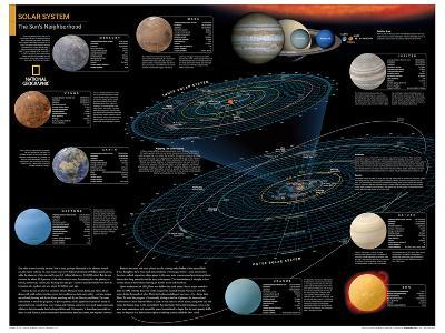 2014 Solar System - National Geographic Atlas of the World, 10th Edition-National Geographic Maps-Poster