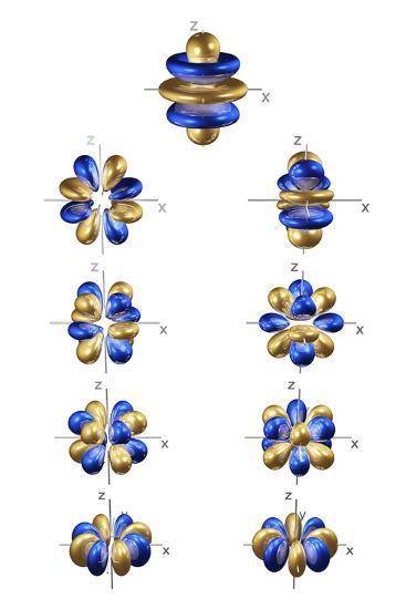 5g Electron Orbitals-Dr. Mark J.-Photographic Print