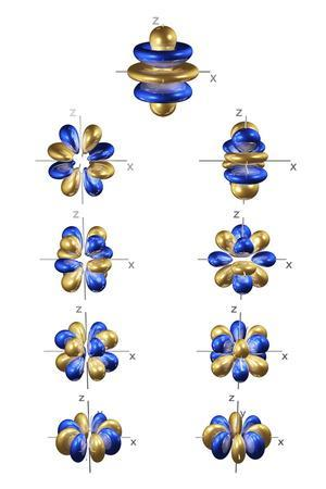 https://imgc.artprintimages.com/img/print/5g-electron-orbitals_u-l-pzgquw0.jpg?p=0