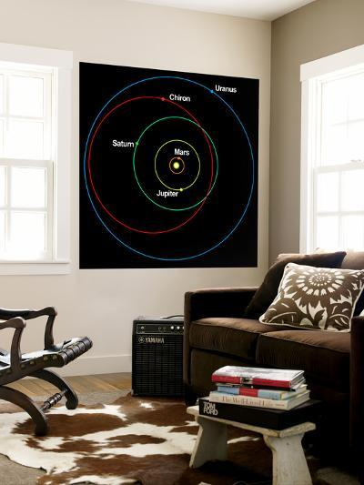 A Diagram Showing the Eccentric Orbit of Chiron-Stocktrek Images-Wall Mural