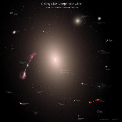 A Selection of Galaxies Shown to the Same Scale--Photographic Print