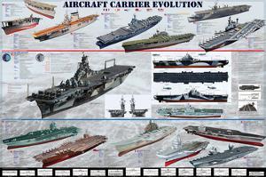 Aircraft Carrier Evolution