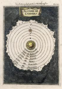 The Pre-Copernican System of the Planets by Alain Manesson Mallet