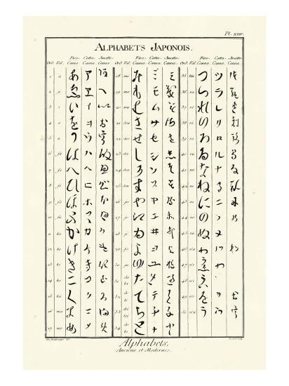 Alphabets Japonois-Denis Diderot-Art Print