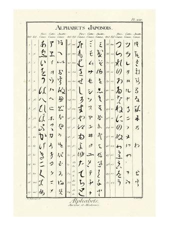 https://imgc.artprintimages.com/img/print/alphabets-japonois_u-l-p8lmk30.jpg?p=0