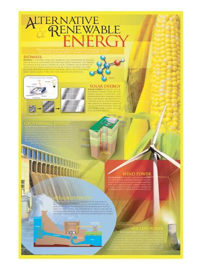 Alternative Renewable Energy--Art Print