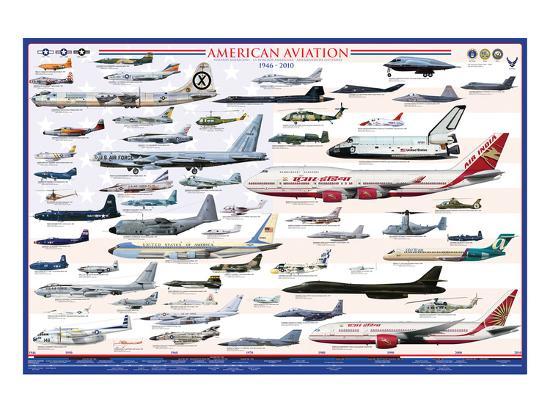 American Aviation: Modern Era, 1946-2010--Art Print