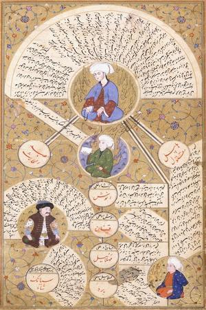 https://imgc.artprintimages.com/img/print/an-illustrated-page-from-the-manuscript-zubdei-tarih-cream-of-genealogies_u-l-puwdzf0.jpg?p=0