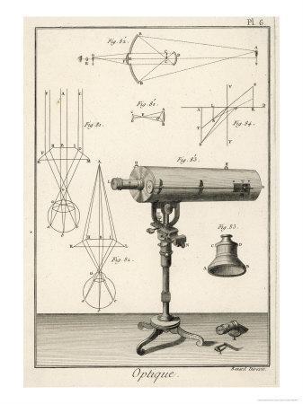 https://imgc.artprintimages.com/img/print/an-optique-telescope_u-l-orn2h0.jpg?p=0