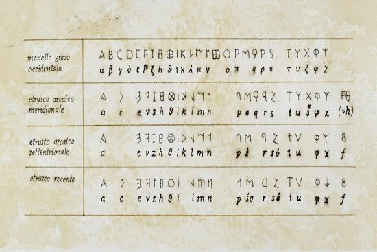 Ancient Alphabets Reproduced Next to Each Other for Comparison--Giclee Print