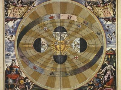 Copernicus' Heliocentric System