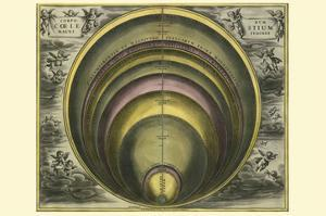 Corprum Coelestium by Andreas Cellarius