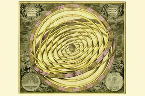Orbium Planenarum by Andreas Cellarius