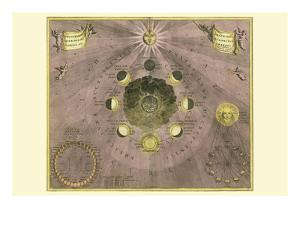 Phases Luna by Andreas Cellarius