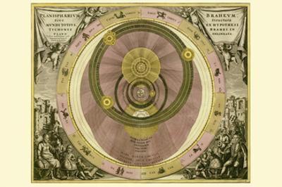 Planisphaerium Braheum
