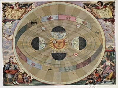 Representation of the Copernican System of the Universe with the Movements of the Earth in Relation