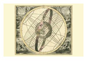 Solis Cir Terrarum by Andreas Cellarius