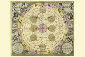 Theoria Luna by Andreas Cellarius