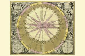 Theoria Solis by Andreas Cellarius