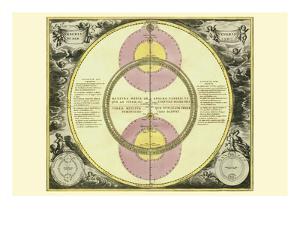 Theoria Veneris by Andreas Cellarius