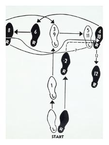 """Dance Diagram [2] [Fox Trot: """"The Double Twinkle—Man], 1962 by Andy Warhol"""