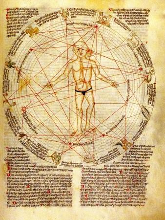 Bloodletting Man In A Circle Of Constellation