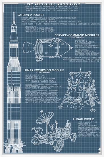 Apollo Missions - Blueprint Poster-Lantern Press-Framed Canvas Print