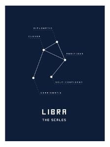 Astrology Chart Libra