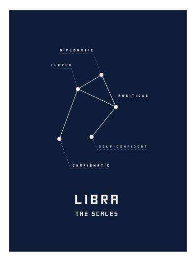 Astrology Chart Libra--Art Print