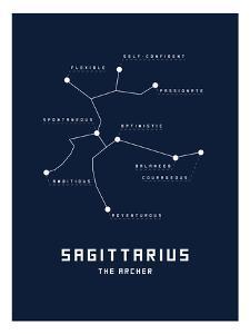 Astrology Chart Sagittarius