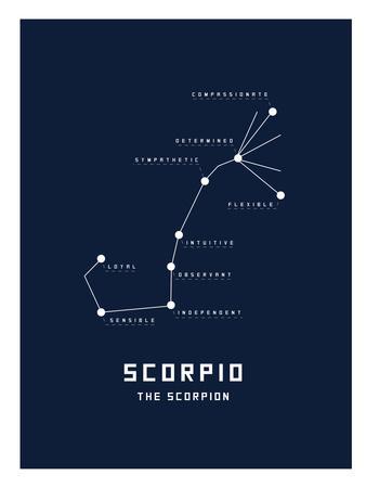 images astrology scorpio