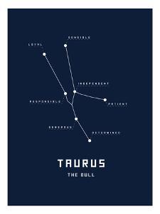Astrology Chart Taurus