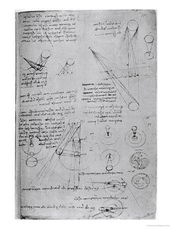 Astronomical Diagrams  From The Codex Leicester  1508