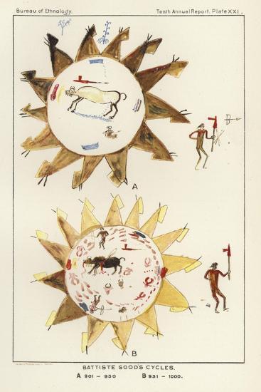 Battiste Good's Cycles--Giclee Print