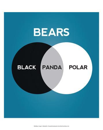 bears venn diagram_u l f57zfk0?h=550&w=550 bears venn diagram art print by stephen wildish art com