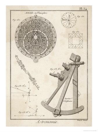 Astrolabe and Quadrant