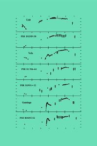 Planche mathématique 04 by Bernar Venet
