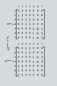 Planche mathématique 05 by Bernar Venet